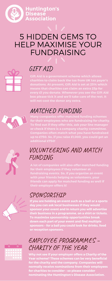 - 5 hidden gems to help maximise your fundraising