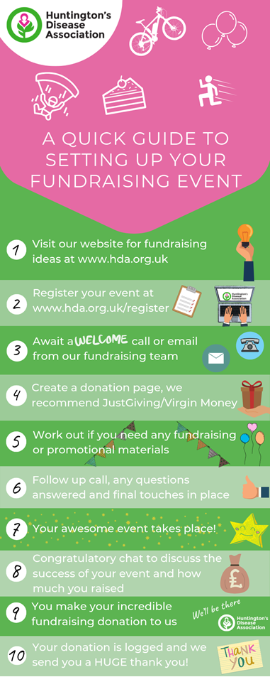Guide to setting up your fundraising event